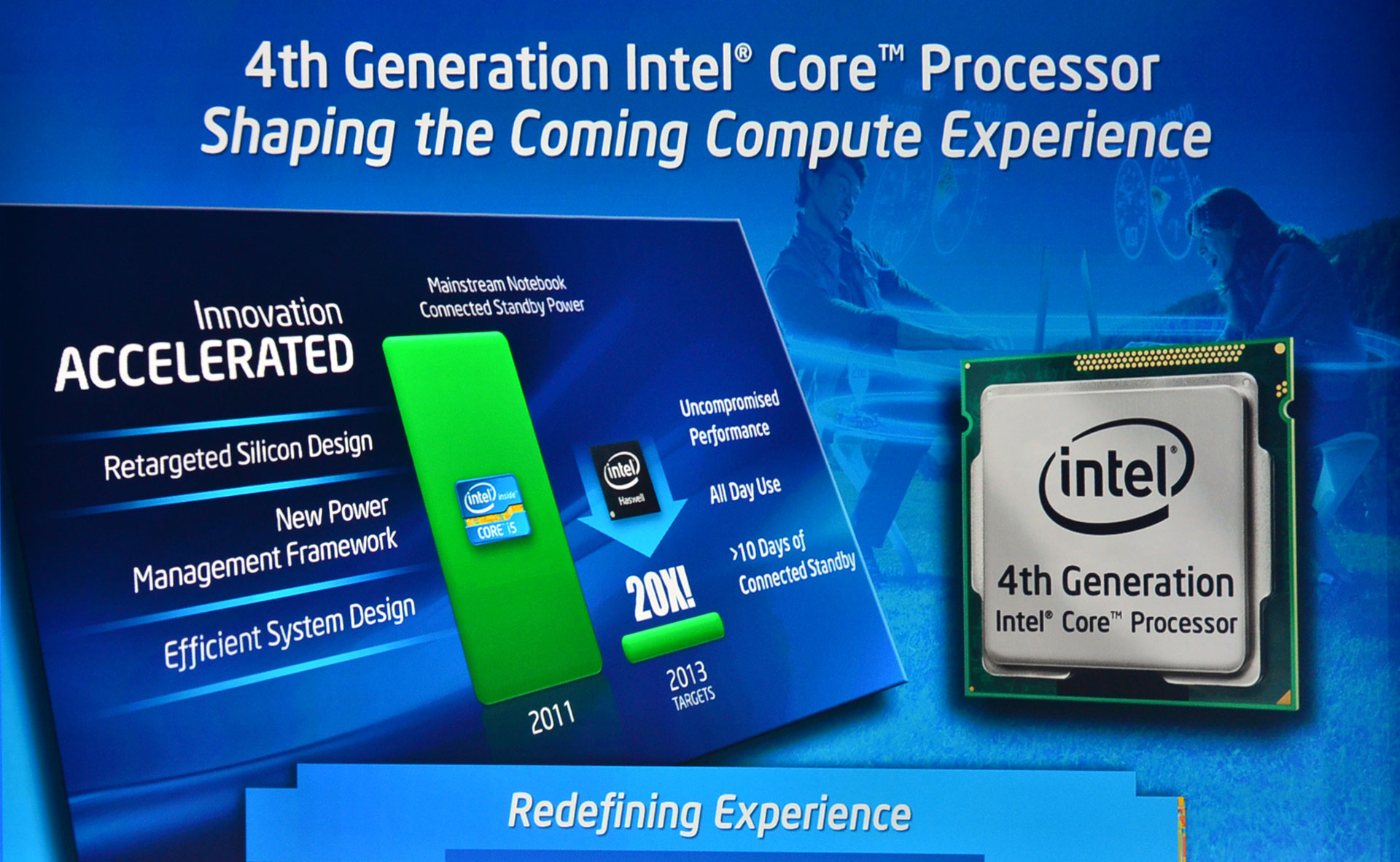 Intel 4th Gen